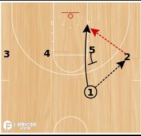 Basketball Play - Terp Utah