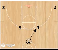 Basketball Play - Horns Strong SA