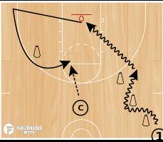 Basketball Play - Cougar Shooting Drill