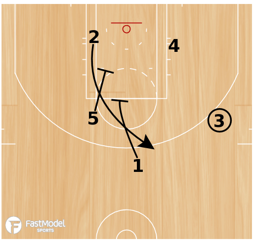 Basketball Play - Double Drag X