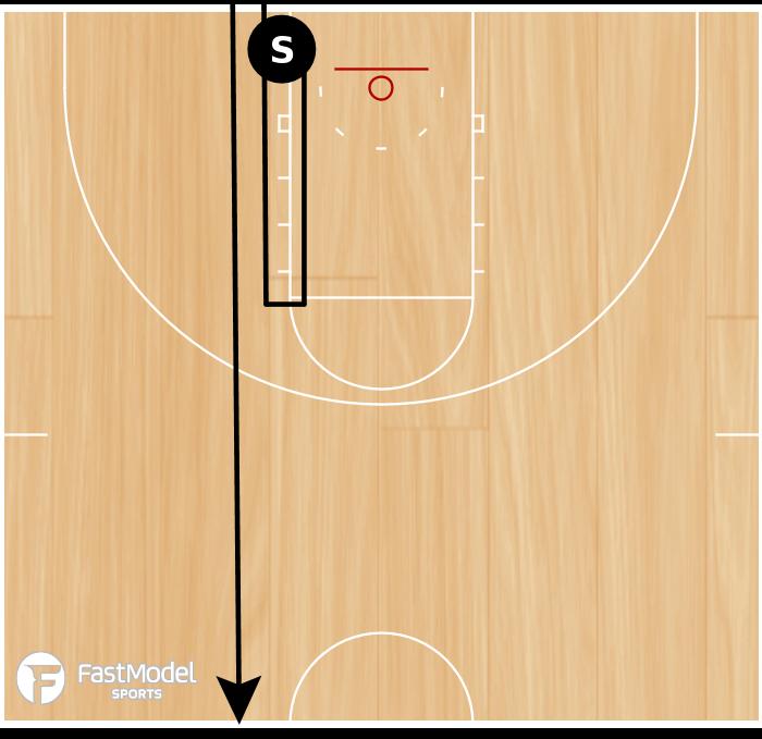 Basketball Play - L Agility Drill