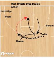 Basketball Play - Drag Double Action