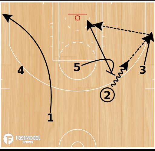 Basketball Play - Loop 52 Pitch