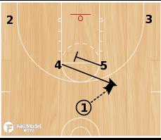 Basketball Play - Maccabi Horns Turnout