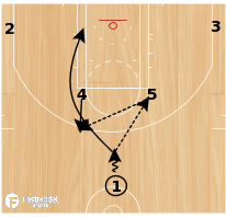 Basketball Play - Toronto Raptors Horns Flex Counter Pin