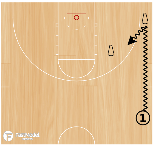 Basketball Play - Cone Drill #13 - Pick & Roll Shooting
