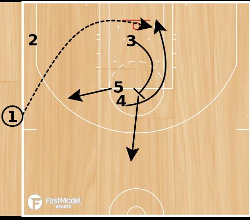 Basketball Play - Alba Side Lob