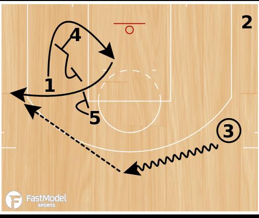 "Basketball Play - Golden State Warriors ""Elbow Split Elevator"""