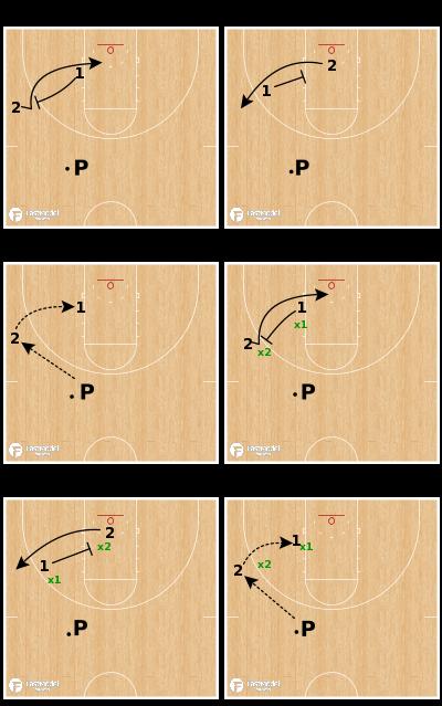 Basketball Play - Back/Pin Post Entry