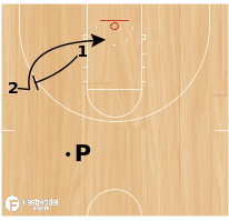 Basketball Play - Back/Pin Post Entry