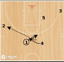 Basketball Play - Pistons Pitch Side Ballscreen