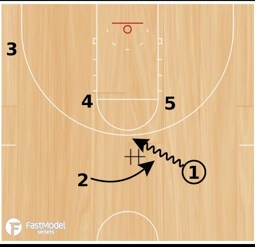 Basketball Play - Bucks Pitch Alley Ballscreen