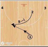 Basketball Play - Jazz Pitch 13 High