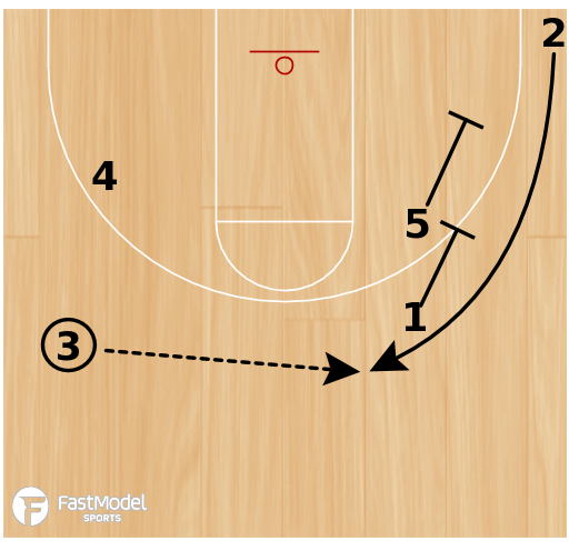 "Basketball Play - Baylor ""Flare"""