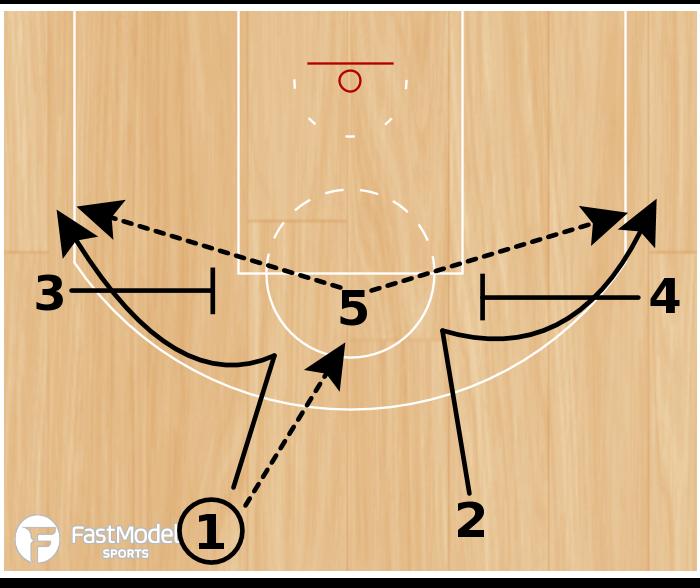 "Basketball Play - Stephen F Austin ""EOH Flares"""