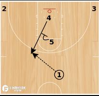 Basketball Play - Tiger Loop Pitch Back