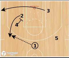 """Basketball Play - Boston Celtics - """"Empty"""""""