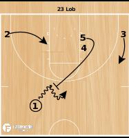 Basketball Play - Ohio State 23 Lob