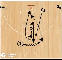 """Basketball Play - Spain """"Ballscreen Backscreen"""""""