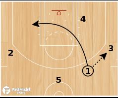 "Basketball Play - Chicago Bulls ""Thru Fade"""