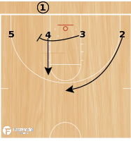 Basketball Play - North Florida - Flat Flex BLOB