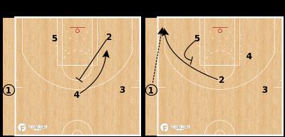 Basketball Play - Philadelphia 76ers - EOG