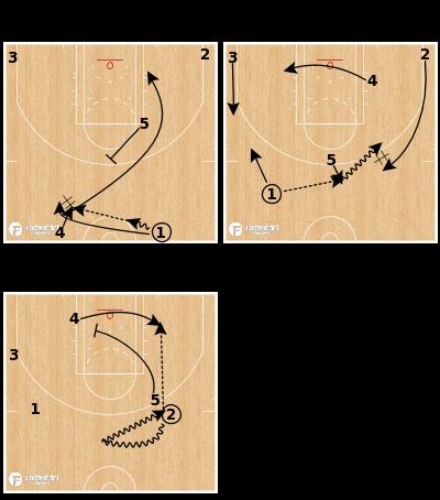 Basketball Play - Dallas Mavericks - Flip Baseline Exit
