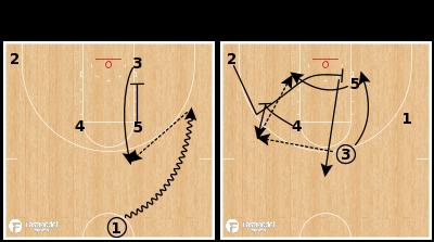Basketball Play - Indiana Hoosiers - Zipper Pin Cross