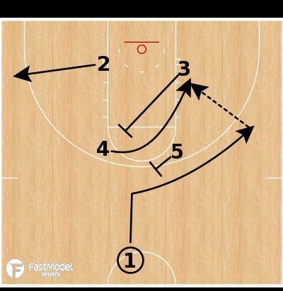 Basketball Play - Maryland Terrapins - Box Shuffle