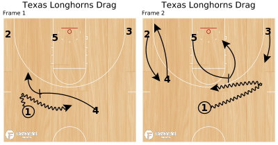 Basketball Play - Texas Longhorns Drag