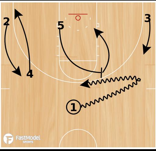 Basketball Play - Texas Longhorns Drag