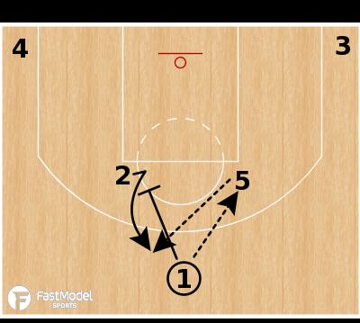 "Basketball Play - Chicago Bulls ""Horns Smash"""