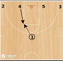 Basketball Play - Hi Pinch PG Screen