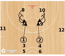Basketball Play - Hurricane Shooting Drill