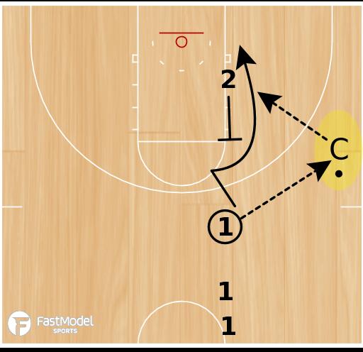 Basketball Play - Wisconsin Swing Breakdowns - UCLA Cut Drill