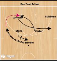 Basketball Play - Terrapins Box Post-up Action