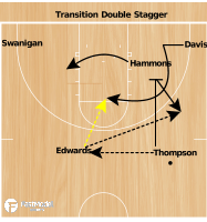 Basketball Play - Purdue Transition Double Stagger