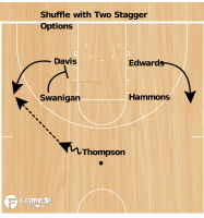 Basketball Play - Purdue Shuffle Stagger Action