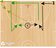 Basketball Play - Ollie Drill