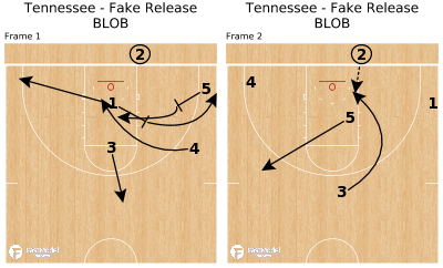 Basketball Play - Tennessee - Fake Release BLOB