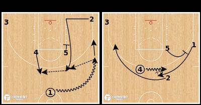 Basketball Play - Boston Celtics - Zipper DHO