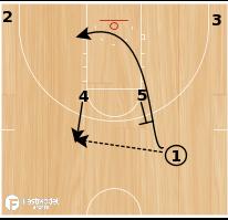 Basketball Play - Kansas State - UCLA Lob