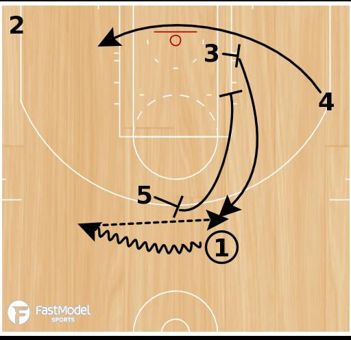 Basketball Play - Oklahoma City Thunder - BS Flex Zipper
