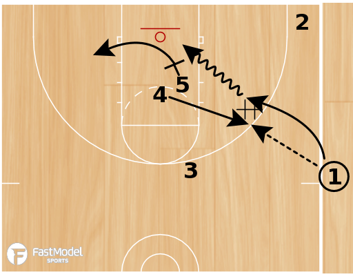Basketball Play - Line Special