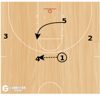 Basketball Play - Chest