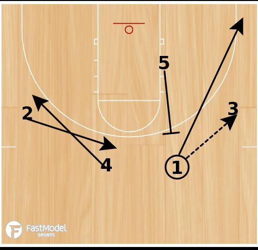 Basketball Play - Elmhurst