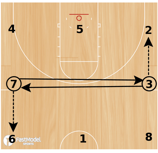 Basketball Play - 8 Spot Passing