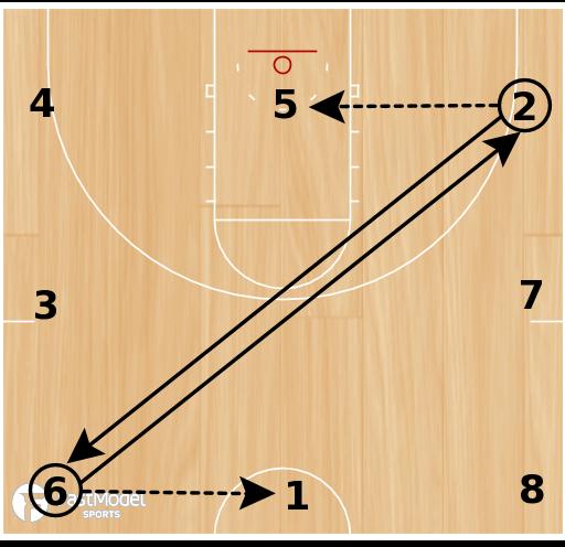 Basketball Play - 8 Spot Passing