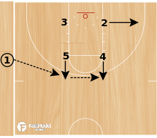 Basketball Play - Clippers Flex