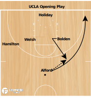 Basketball Play - UCLA Bruins